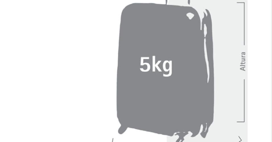 Confira o tamanho estabelecido pela Anac para transporte de bagagens de mão dentro da aeronave