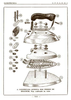 """Infográfico"" o curso para consertar ferros de passar roupa (ou ferros de engomar, como se dizia), de 1957"