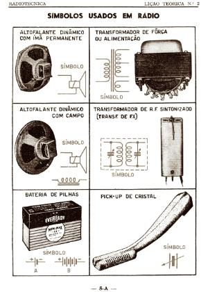 Lição teórica do curso por correspondência de rádio técnica, de 1957