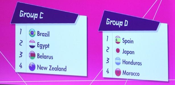 A seleção brasileira masculina de futebol ficou no grupo C do torneio em Londres