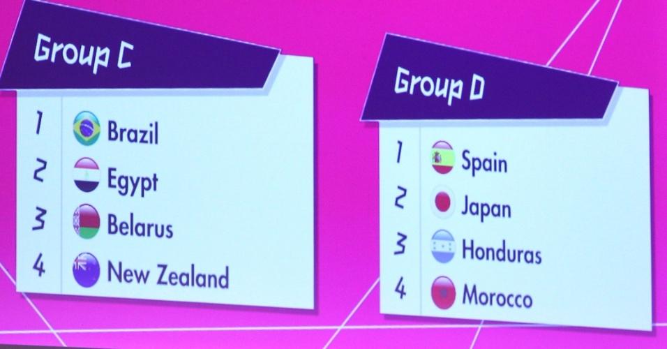 A seleção brasileira masculina de futebol ficou no grupo C do torneio em Londres e terá como adversários: Belarus, Nova Zelândia e Egito