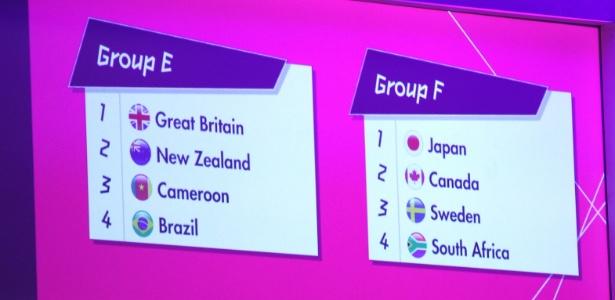 Brasil ficou no grupo E do futebol feminino