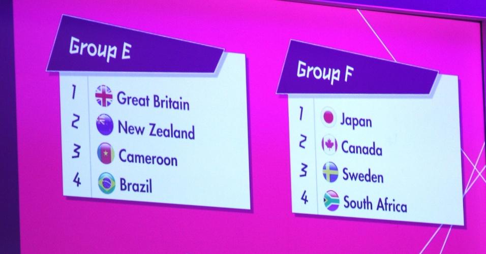 A seleção brasileira feminina de futebol caiu no grupo E do torneio nos Jogos de Londres. Marta e companheiras terão pela frente Reino Unido, Nova Zelândia e Camarões