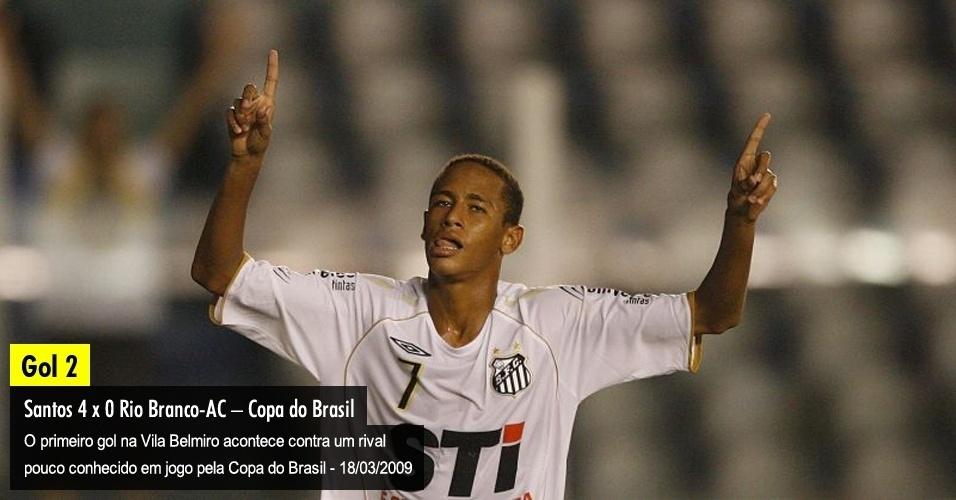 O primeiro gol na Vila Belmiro acontece contra um rival pouco conhecido em jogo pela Copa do Brasil