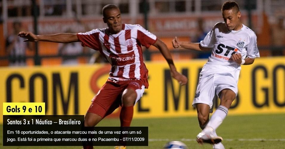 Está foi a primeira oportunidade em que o atacante marcou duas vezes em um mesmo jogo e no Pacaembu - 07/11/2009