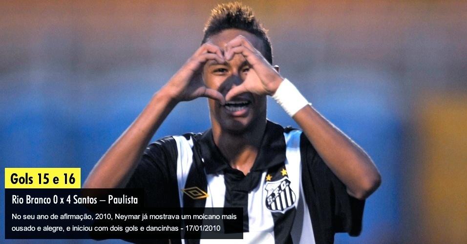 No seu ano de afirmação, 2010, Neymar já mostrava um moicano mais ousado e alegre, e iniciou com dois gols e dancinhas - 17/01/2010