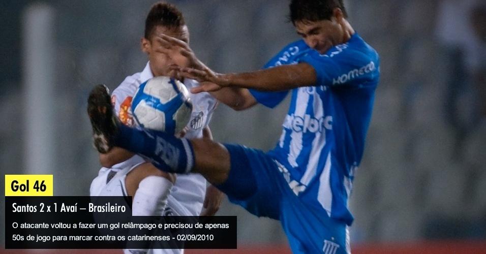 O atacante voltou a fazer um gol relâmpago e precisou de apenas 50s de jogo para marcar contra os catarinenses - 02/09/2010