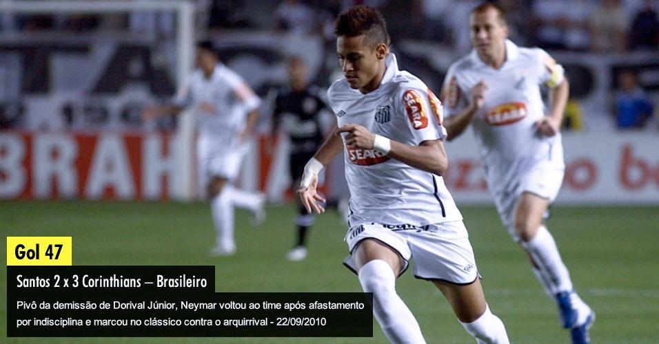 Pivô da demissão de Dorival Júnior, Neymar voltou ao time após afastamento por indisciplina e marcou no clássico contra o arquirrival - 22/09/2010
