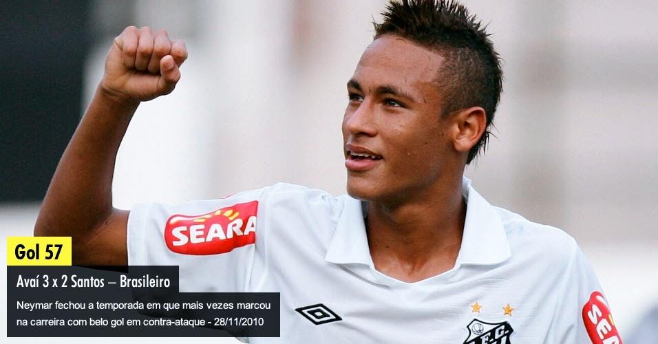 Neymar fechou a temporada em que mais vezes marcou na carreira com belo gol em contra-ataque - 28/11/2010