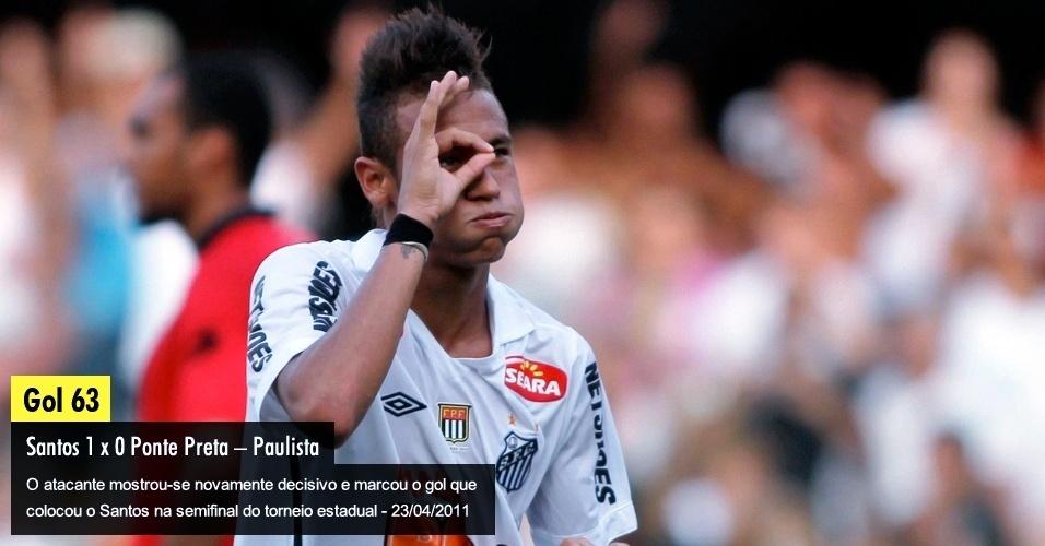 O atacante mostrou-se novamente decisivo e marcou o gol que colocou o Santos na semifinal do torneio estadual - 23/04/2011