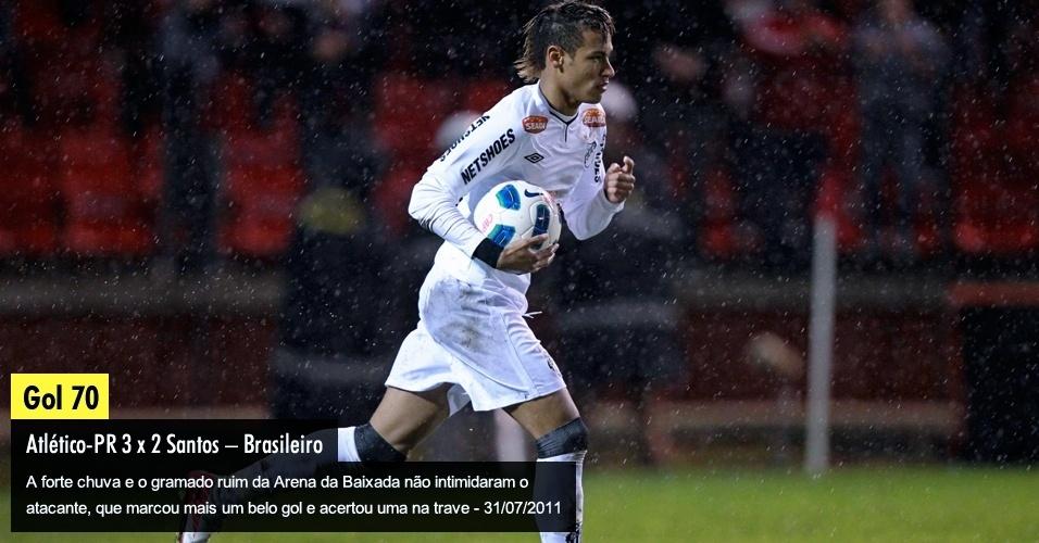 A forte chuva e o gramado ruim da Arena da Baixada não intimidaram o atacante, que marcou mais um belo gol e acertou uma na trave - 31/07/2011
