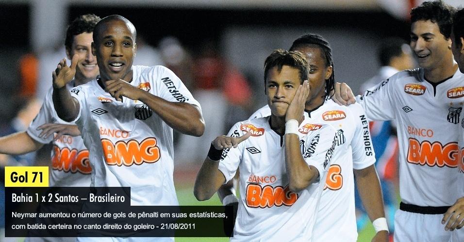 Neymar aumentou o número de gols de pênalti em suas estatísticas, com batida certeira no canto direito do goleiro - 21/08/2011