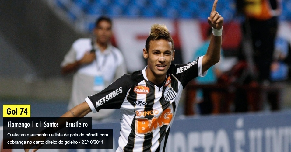 O atacante aumentou a lista de gols de pênalti com cobrança no canto direito do goleiro - 23/10/2011