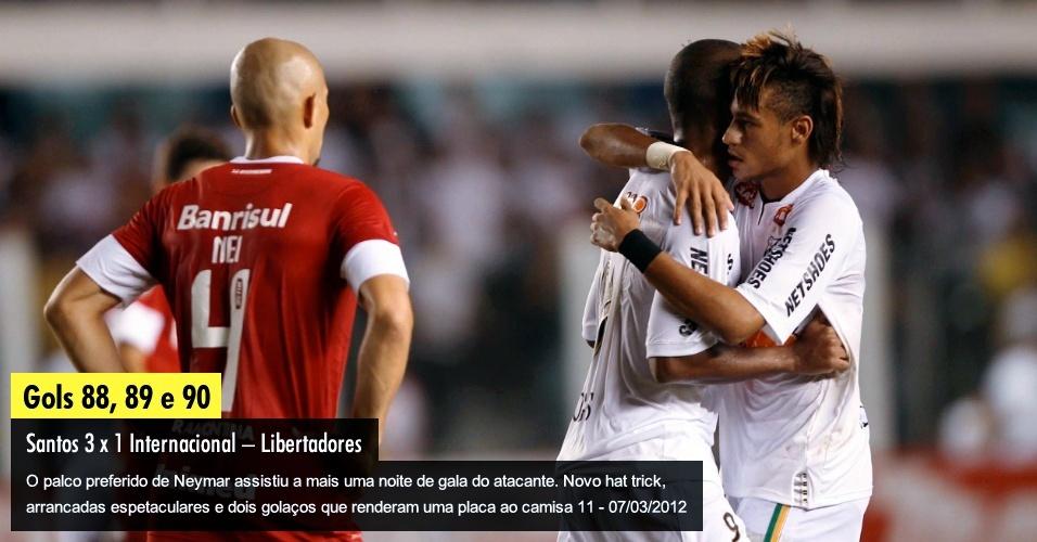 O palco preferido de Neymar assistiu a mais uma noite de gala do atacante. Novo hat trick, arrancadas espetaculares e dois golaços que renderam uma placa ao camisa 11