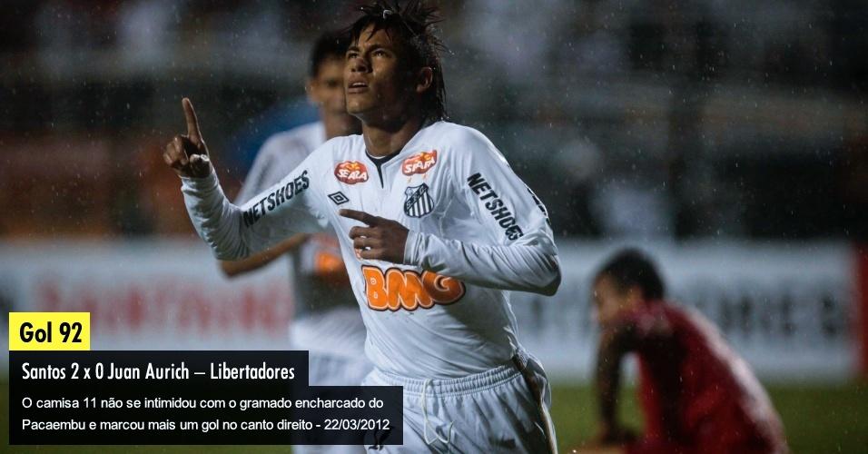 O camisa 11 não se intimidou com o gramado encharcado do Pacaembu e marcou mais um gol no canto direito - 22/03/2012