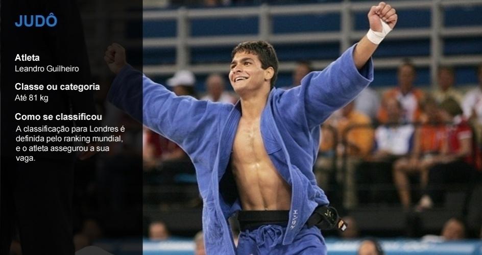 Leandro Guilheiro vai para os Jogos como número um do mundo em sua categoria
