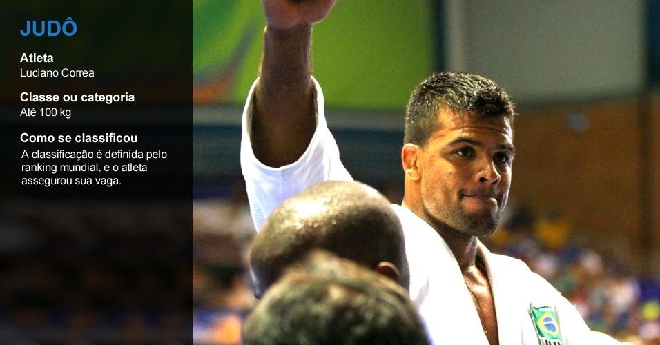 Luciano Correa