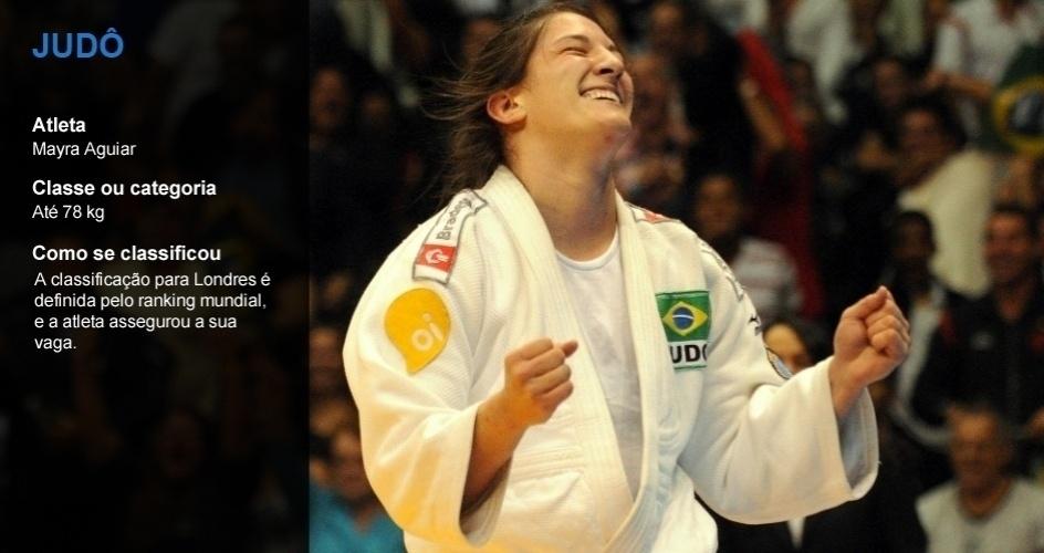 Mayra Aguiar já ganhou uma prata e um bronze tanto em Jogos Pan-Americanos como Mundial