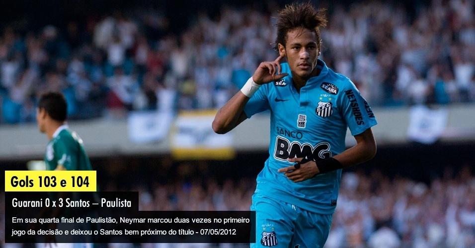 Em sua quarta final de Paulistão, Neymar marcou duas vezes no primeiro jogo da decisão e deixou o Santos bem próximo do título.