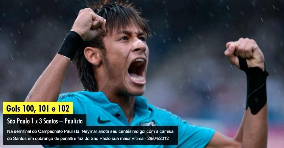 Na semi do Paulista, Neymar anota seu centésimo gol com a camisa do Santos em cobrança de pênalti e faz do São Paulo sua maior vítima - 28/04/2012