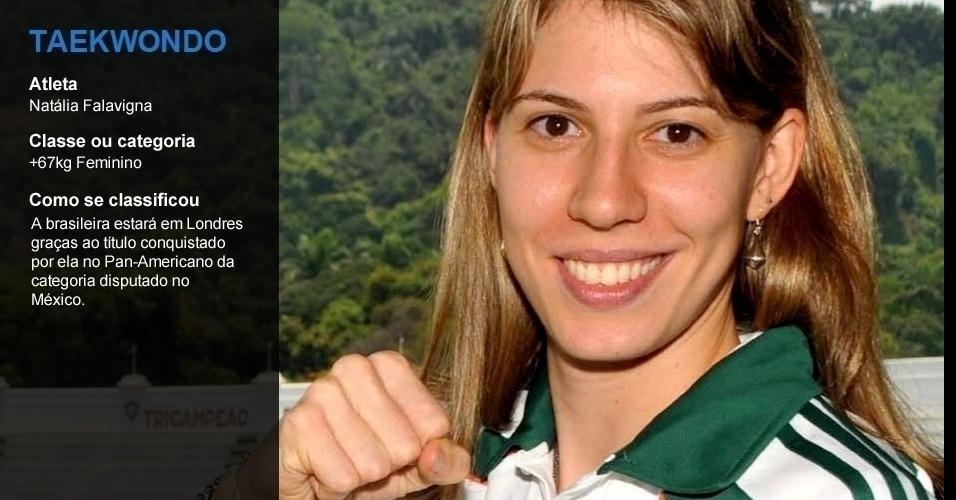 Natália Falavigna