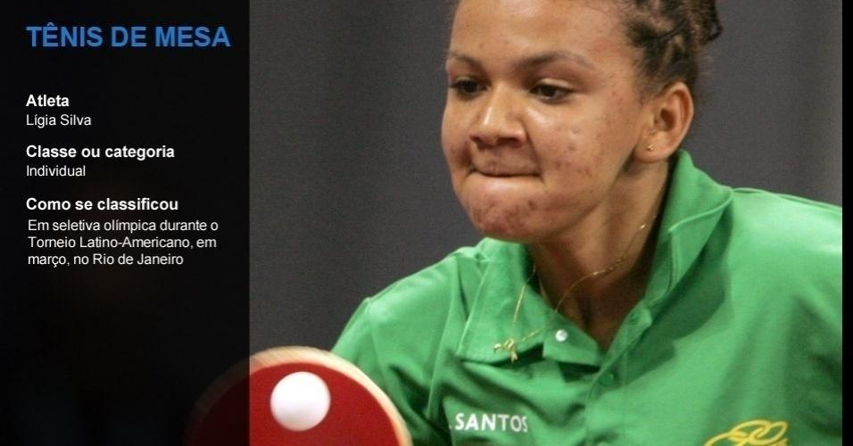 Lígia Silva