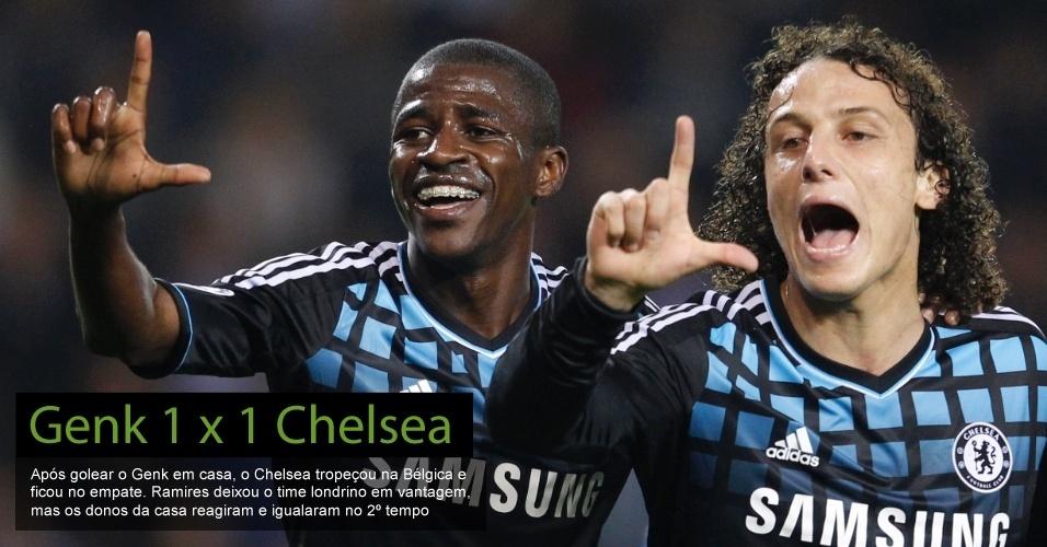 Genk 1 x 1 Chelsea