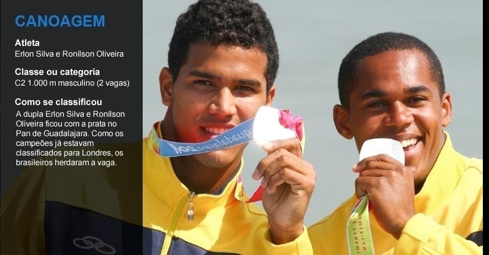 Erlon Silva e Ronílson Oliveira