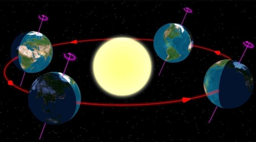 As descobertas do astrônomo alemão Johannes Kepler permitiram que Isaac Newton formulasse a lei da gravitação universal, fundamental para o início da ciência moderna. Saiba por que relacionar a queda de uma maçã da árvore com o movimento da lua em torno da Terra foi importante para a Lei de Newton.