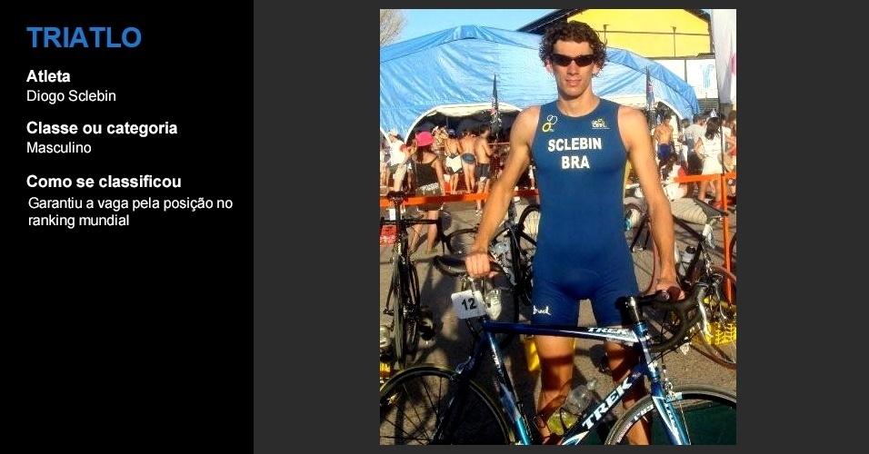 Diogo Sclebin, triatlo