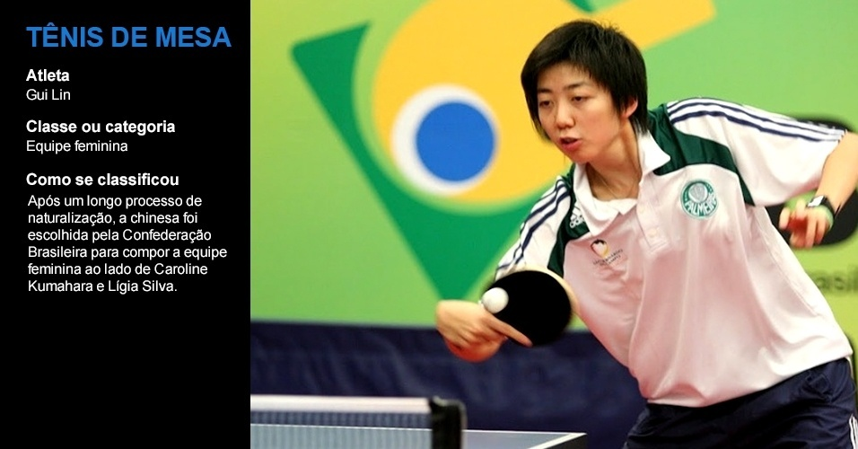 Gui Lin, tênis de mesa