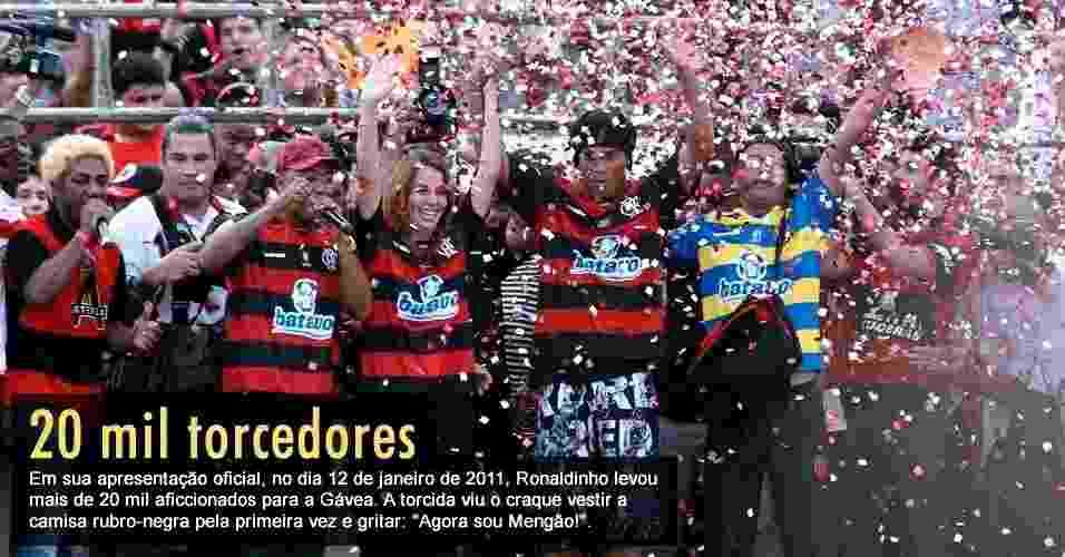 Números que marcam a passagem de Ronaldinho Gaúcho pelo Flamengo - Arte UOL