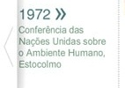 Conferências sobre desenvolvimento sustentável tiveram início em 1972 - Arte UOL