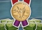 Quanto valem as medalhas conquistadas pelos países na Olimpíada? - Arte UOL