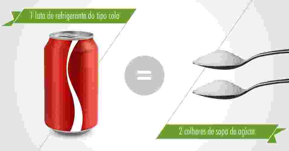 1 lata de refigerante contém 2 colheres de sopa de açúcar - Arte UOL/Fonte: Camila Torreglosa (HCor)