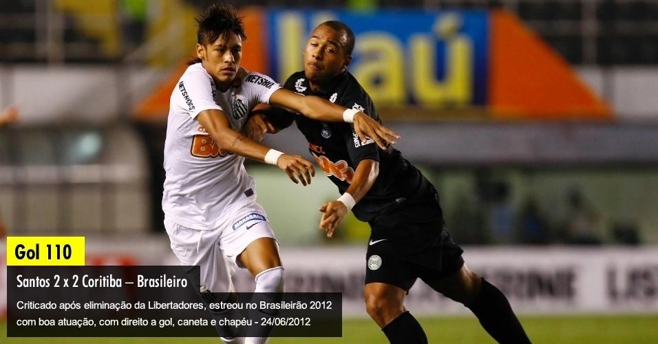 Criticado após eliminação da Libertadores, estreou no Brasileirão 2012 com boa atuação, com direito a gol, caneta e chapéu - 24/06/2012