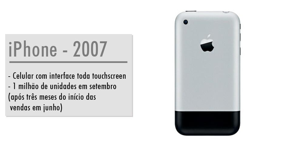 iPhone - 2007