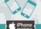 Cinco anos do iPhone: veja números e curiosidades sobre o aparelho - Arte UOL