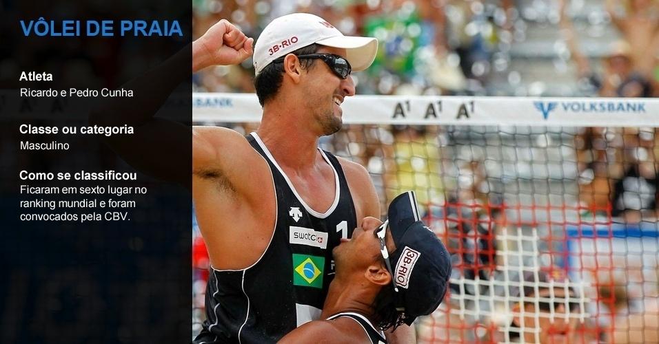 Pedro Cunha e Ricardo