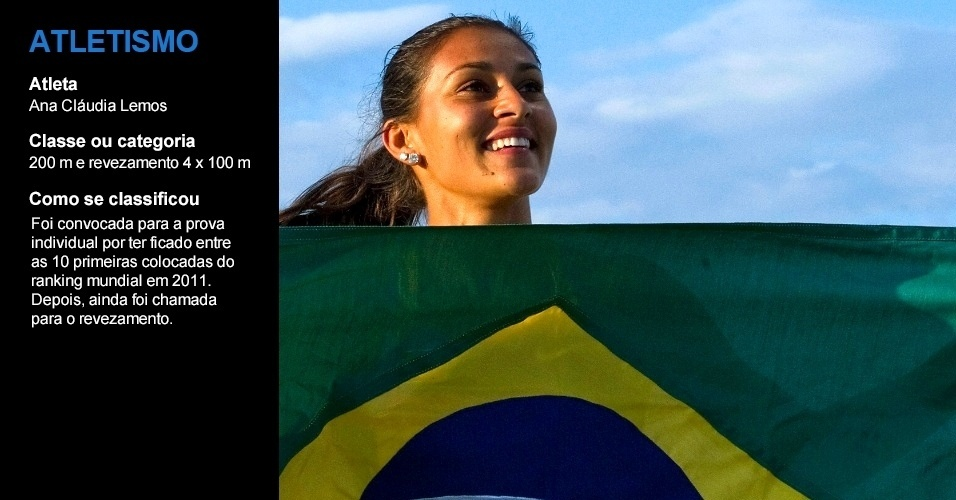 Ana Claudia Lemos, atletismo