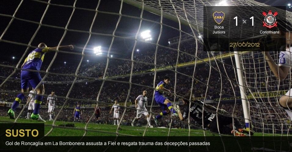 .27/06/2012 - Boca Juniors 1 x 1 Corinthians: Gol de Roncaglia em La Bombonera assusta a Fiel e resgata trauma das decepções passadas