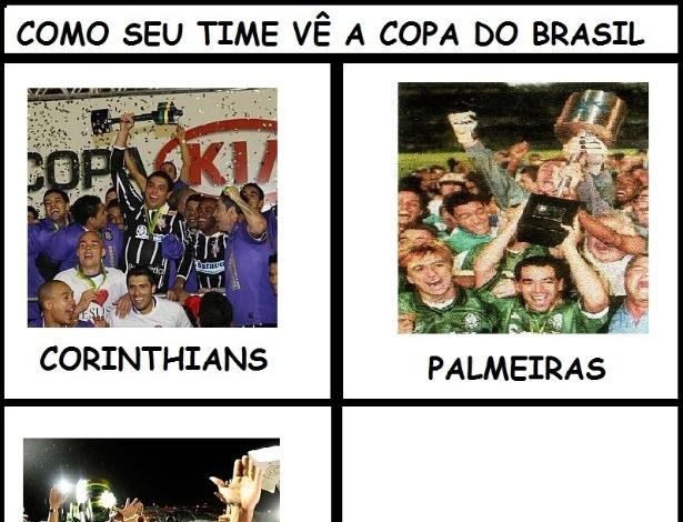 Corneta FC: Como seu time vê a Copa do Brasil