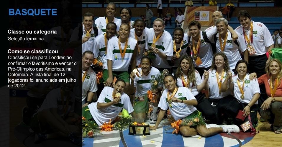 Seleção feminina de basquete