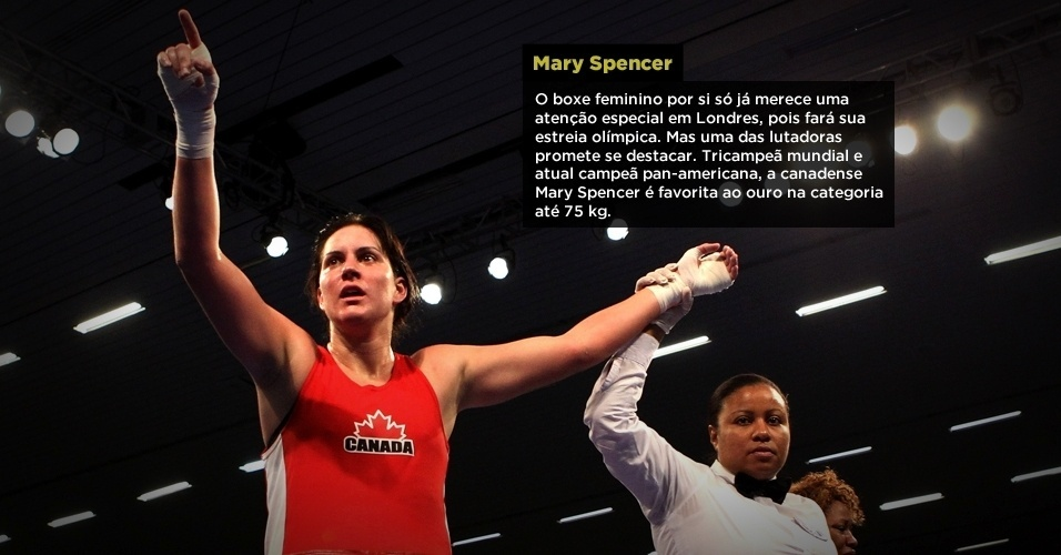 Mary Spencer