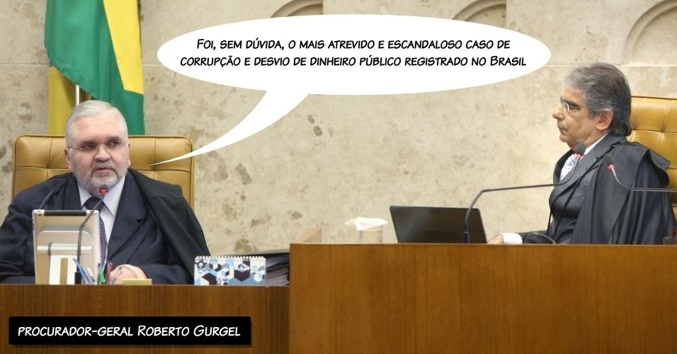 """3.ago.2012 - """"Foi, sem dúvida, o mais atrevido e escandaloso caso de corrupção e desvio de dinheiro público registrado no Brasil"""", disse o procurador-geral da República ao ler a acusação contra os réus, no segundo dia do julgamento do mensalão no STF"""