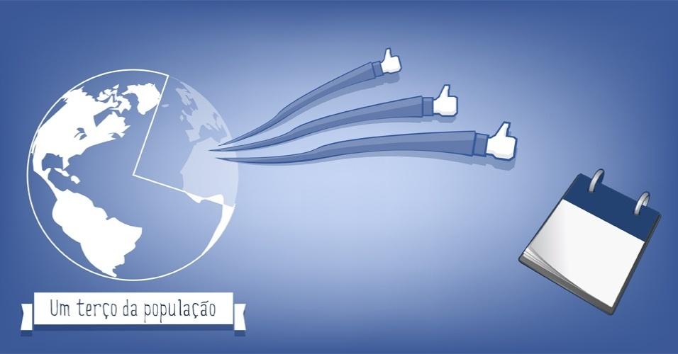 Números Facebook