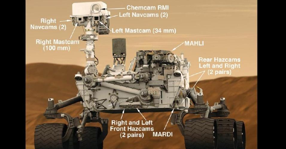 O robô de exploração Curiosity. o maior artefato e suas sete câmeras