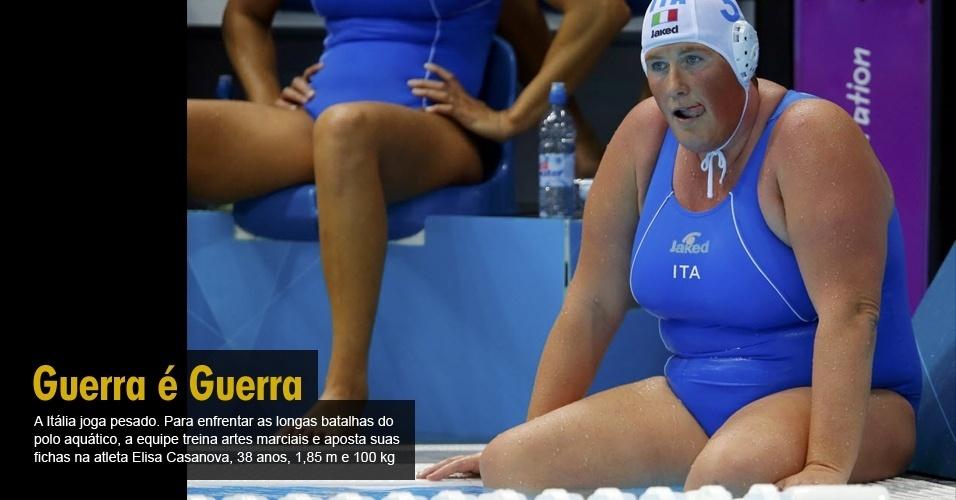A Itália joga pesado. Para enfrentar as longas batalhas do polo aquático, a equipe treina artes marciais e aposta suas fichas na atleta Elisa Casanova, 38 anos, 1,85 m e 100 kg