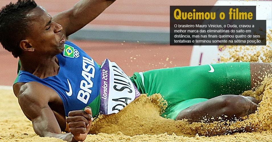 O brasileiro Mauro Vinicius, o Duda, cravou a melhor marca das eliminatórias do salto em distância, mas nas finais queimou quatro de seis tentativas e terminou somente na sétima posição.