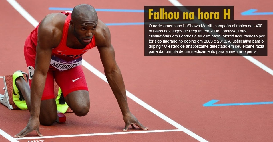 O norte-americano LaShawn Merritt, campeão olímpico dos 400 m rasos nos Jogos de Pequim em 2008, fracassou nas eliminatórias em Londres e foi eliminado. Merritt ficou famoso por ter sido flagrado no doping em 2009 e 2010. A justificativa para o doping? O esteroide anabolizante detectado em seu exame fazia parte da fórmula de um medicamento para aumentar o pênis.